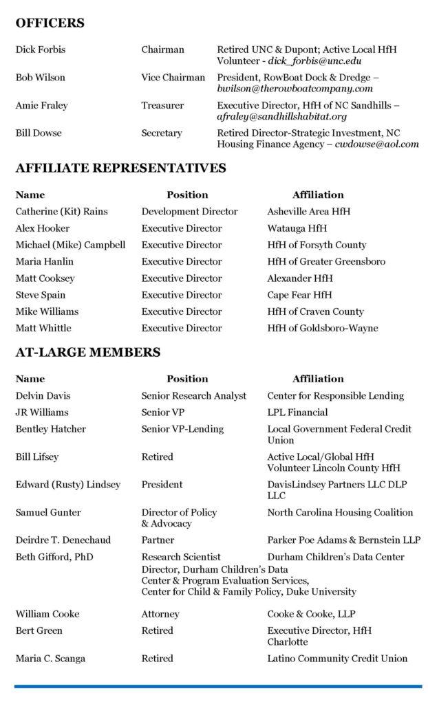 Board of Directors list for WebsiteENLARGED