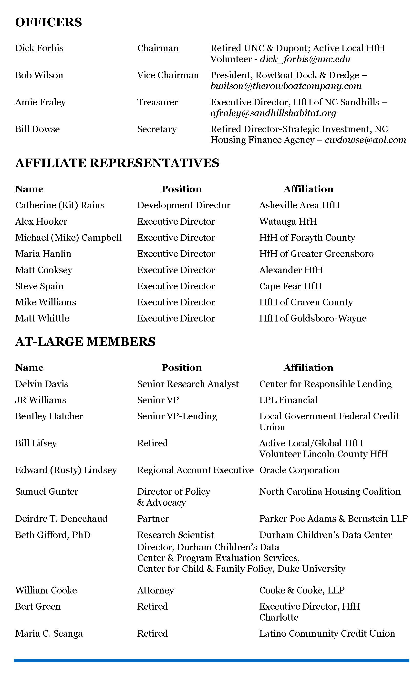 Board of Directors list for WebsiteENLARGED